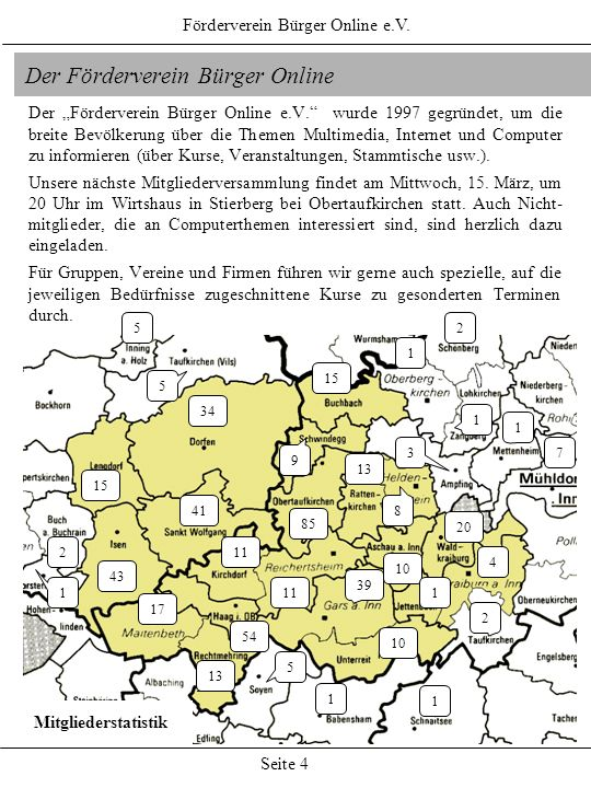 Der Förderverein Bürger Online