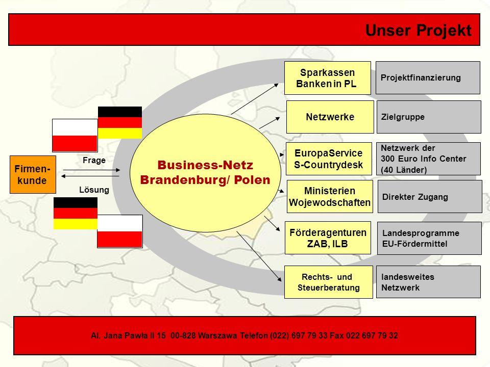 Unser Projekt Business-Netz Brandenburg/ Polen Sparkassen Banken in PL