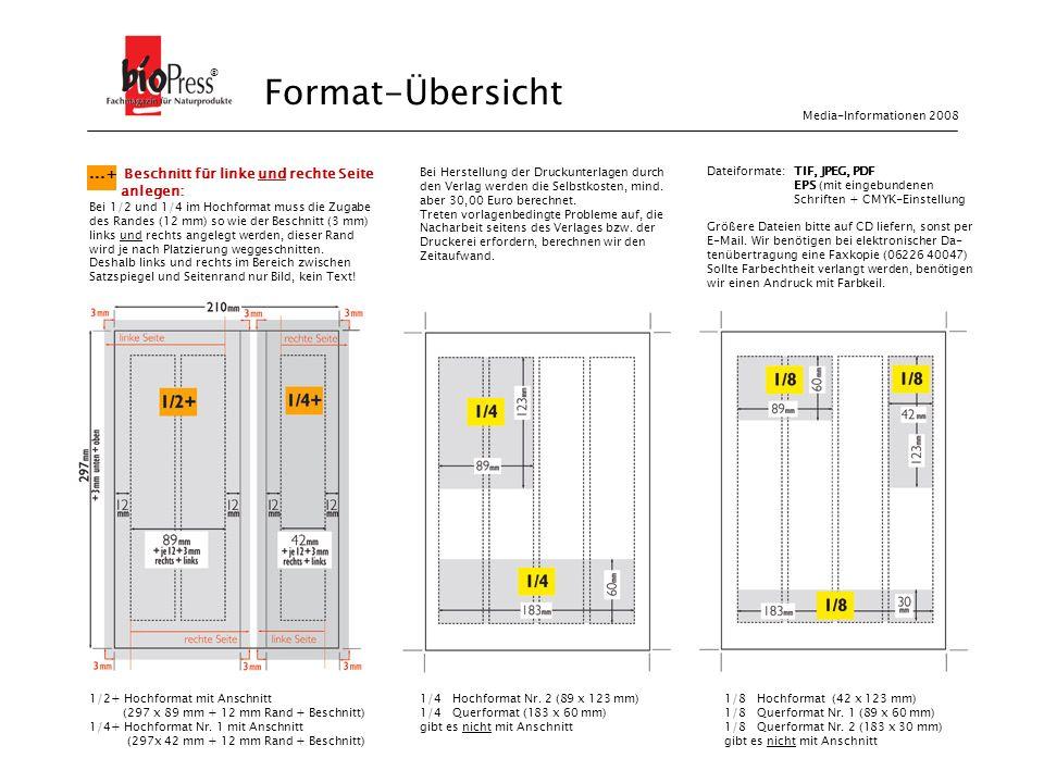 Format-Übersicht ® ...+ Beschnitt für linke und rechte Seite anlegen: