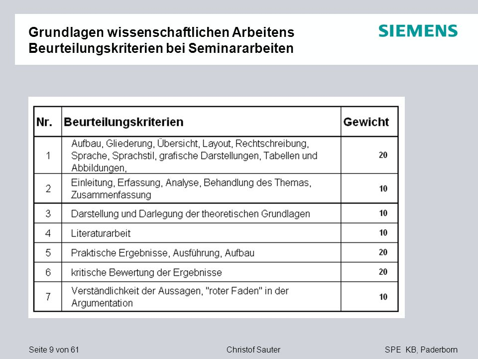 Grundlagen wissenschaftlichen Arbeitens Beurteilungskriterien bei Seminararbeiten