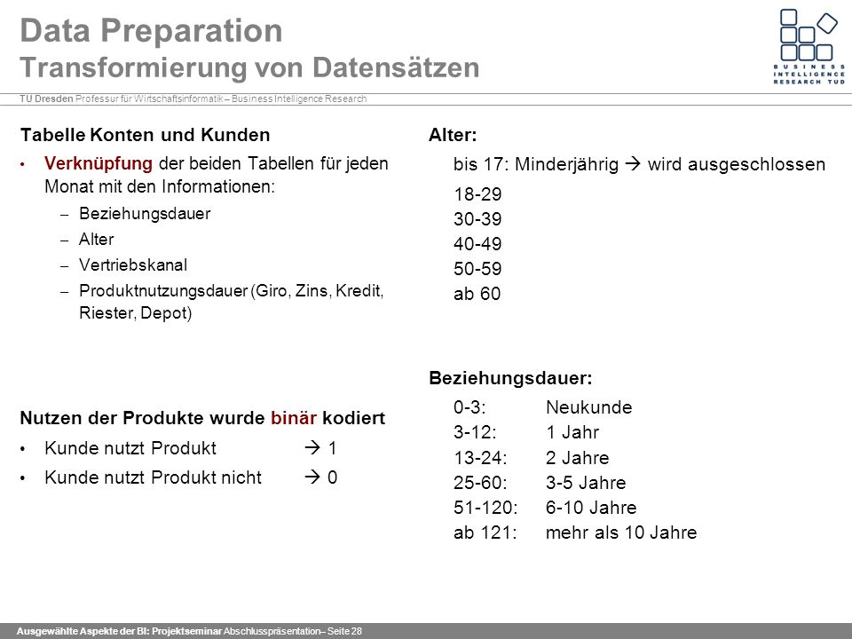 Data Preparation Transformierung von Datensätzen