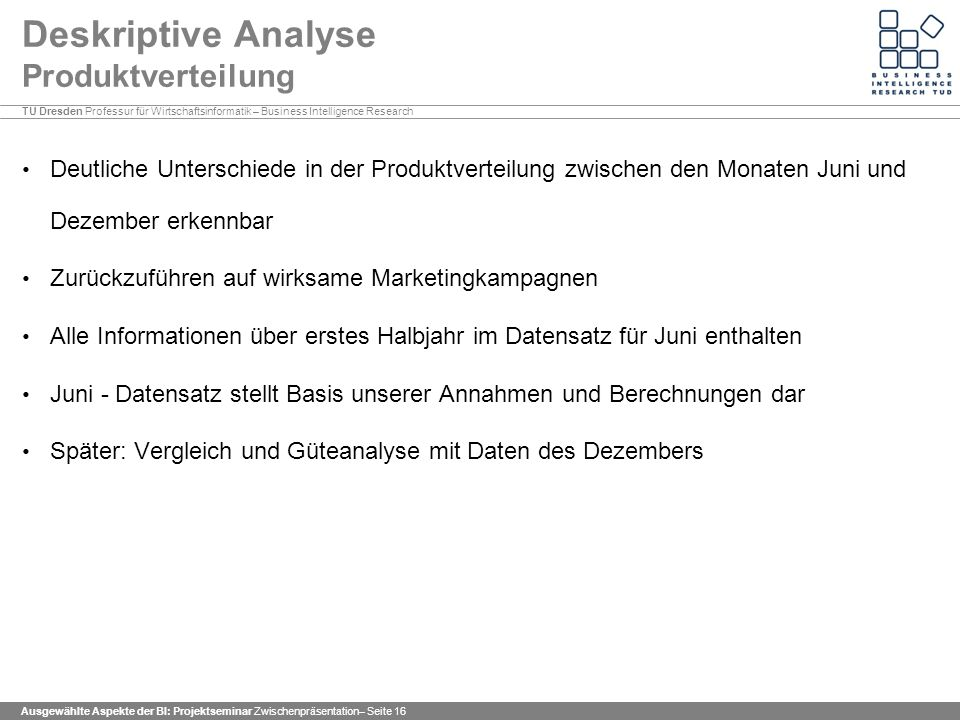 Deskriptive Analyse Produktverteilung