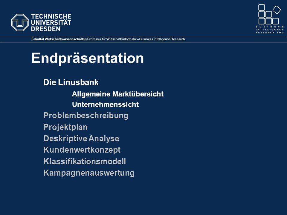 Allgemeine Marktübersicht Problembeschreibung Projektplan