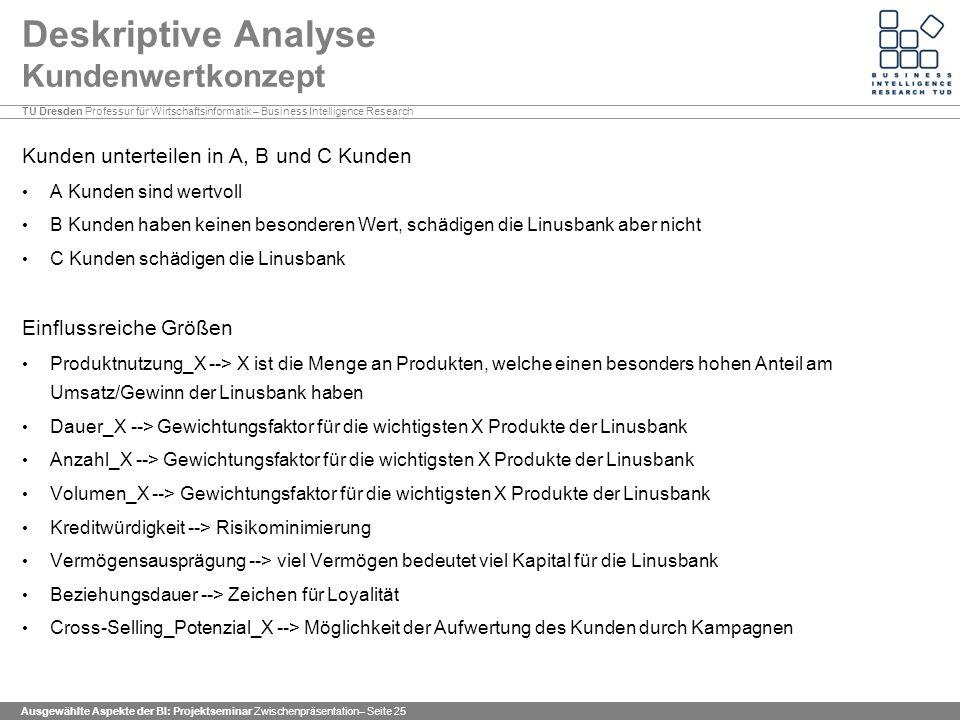 Deskriptive Analyse Kundenwertkonzept