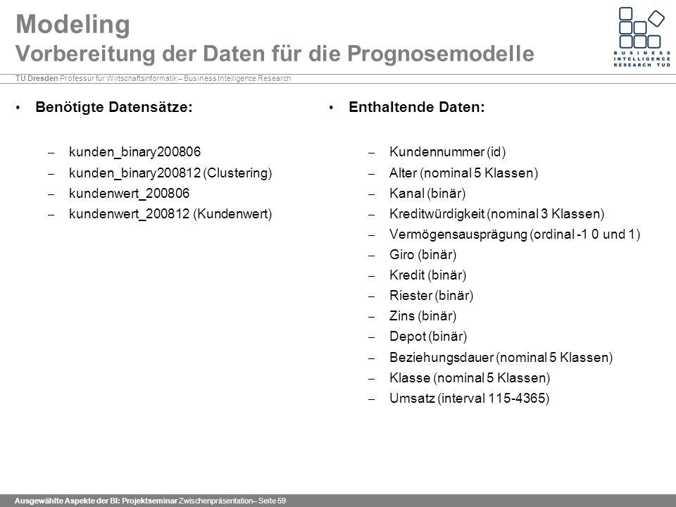 Modeling Vorbereitung der Daten für die Prognosemodelle