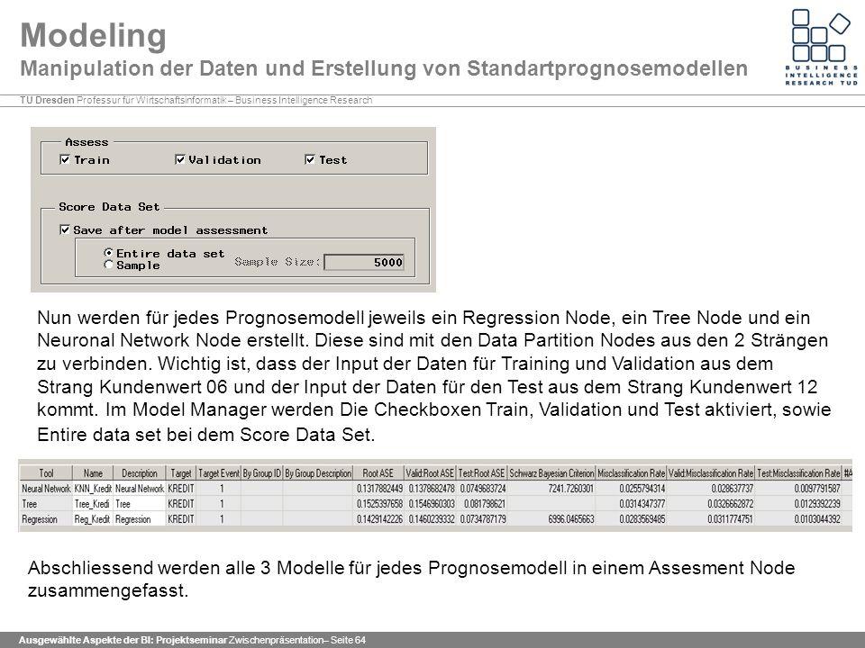 Modeling Manipulation der Daten und Erstellung von Standartprognosemodellen