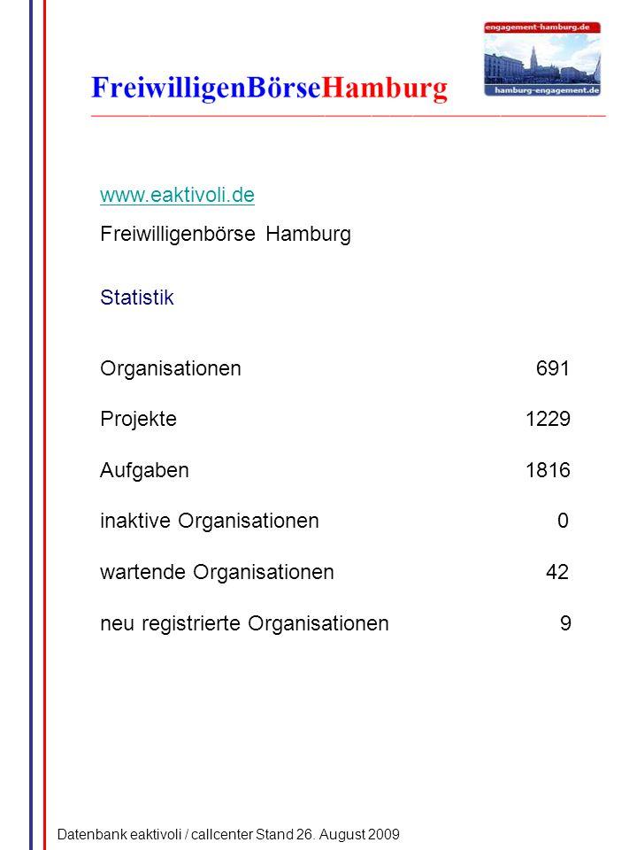 Datenbank eaktivoli / callcenter Stand 26. August 2009