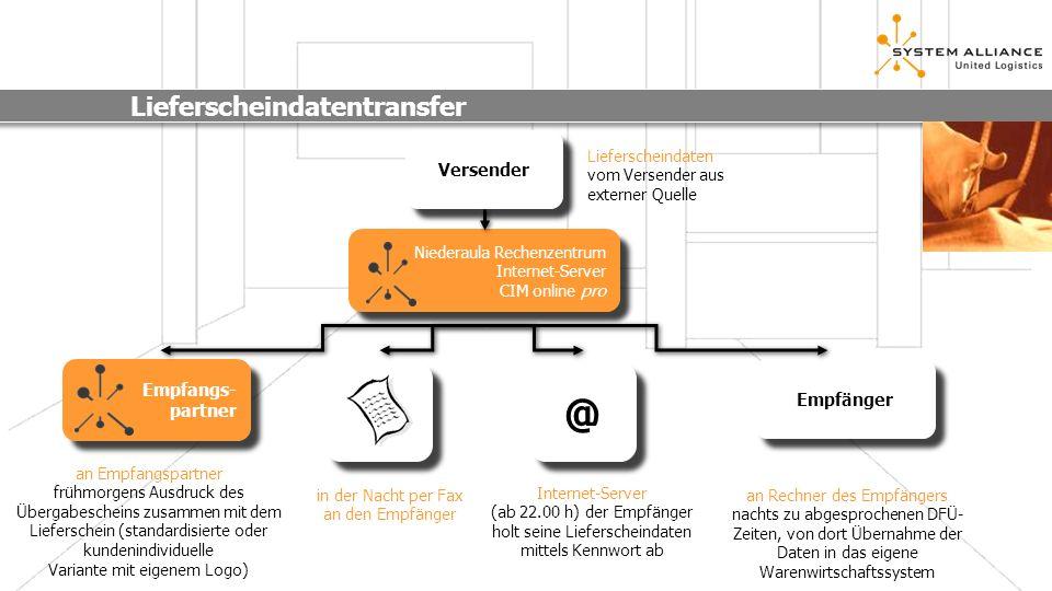 @ Lieferscheindatentransfer Versender Empfangs- Empfänger partner
