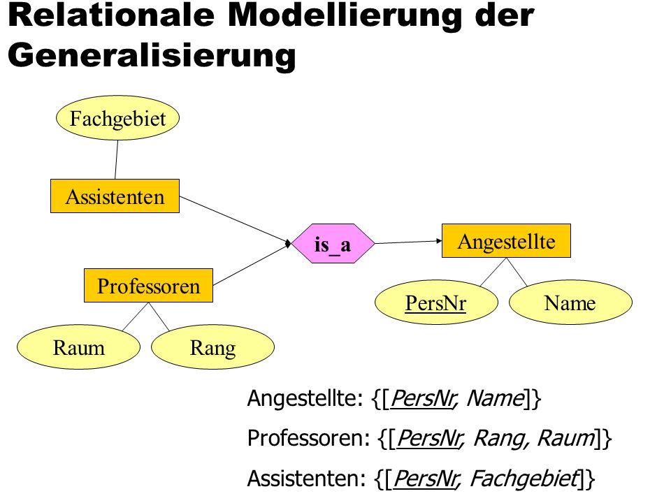 Relationale Modellierung der Generalisierung