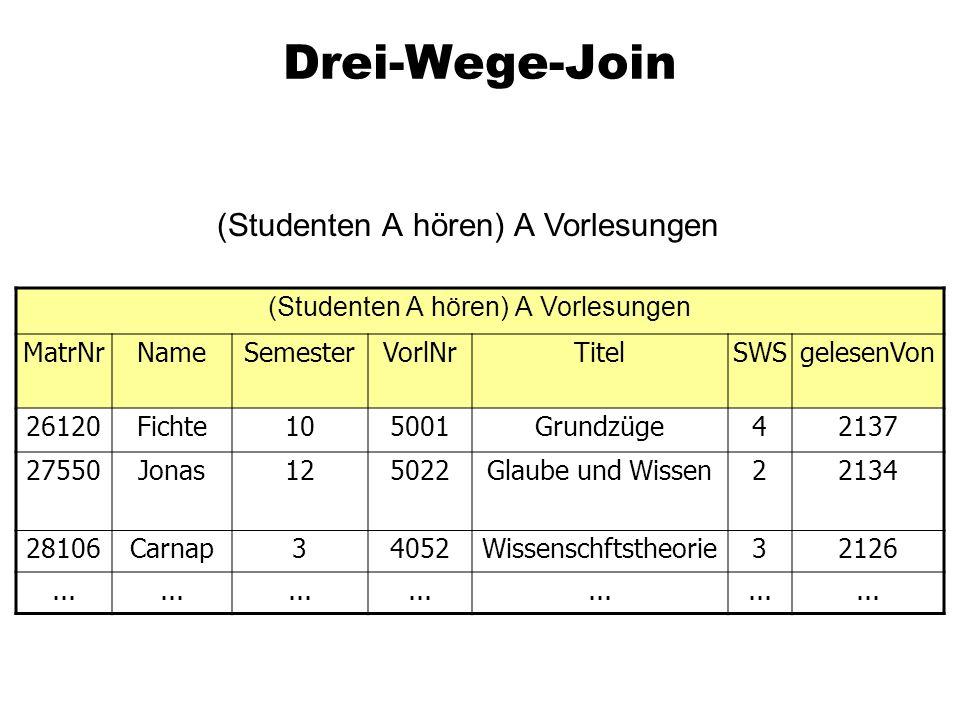 Drei-Wege-Join (Studenten A hören) A Vorlesungen