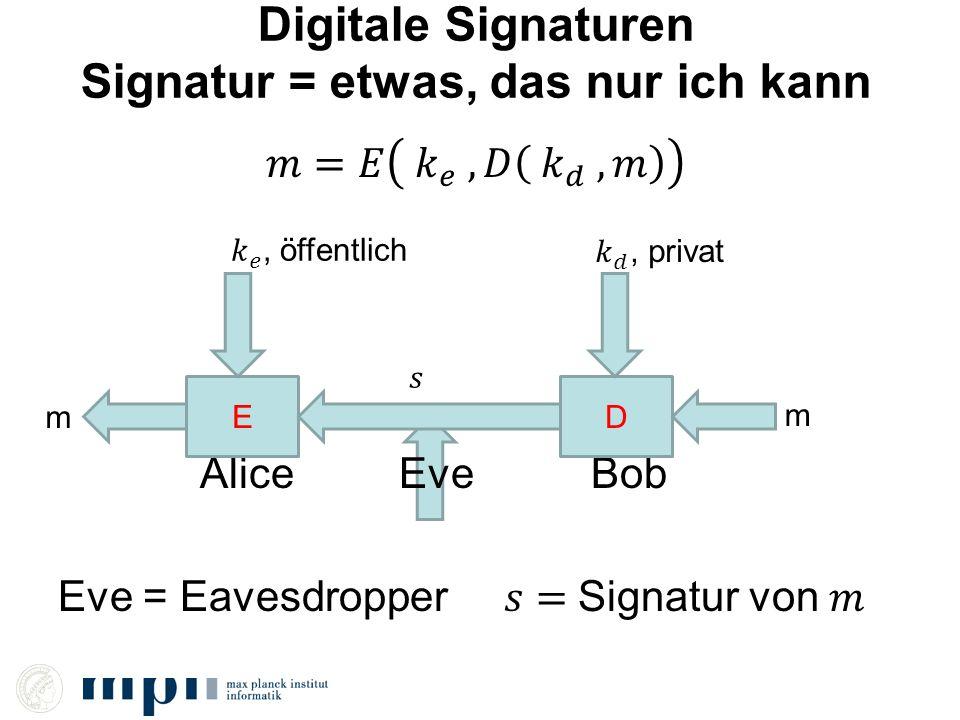 Digitale Signaturen Signatur = etwas, das nur ich kann
