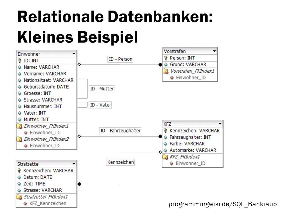 Relationale Datenbanken: Kleines Beispiel