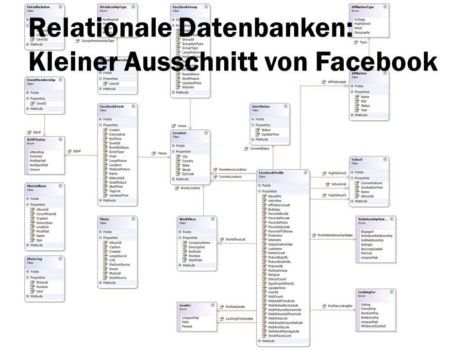 Relationale Datenbanken: Kleiner Ausschnitt von Facebook