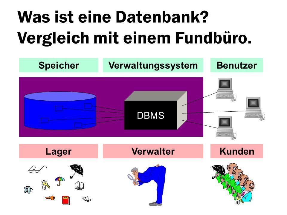 Was ist eine Datenbank Vergleich mit einem Fundbüro.