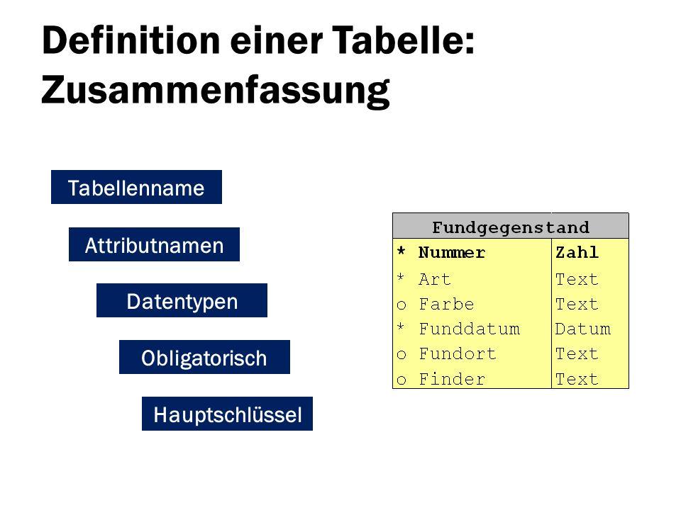 Definition einer Tabelle: Zusammenfassung