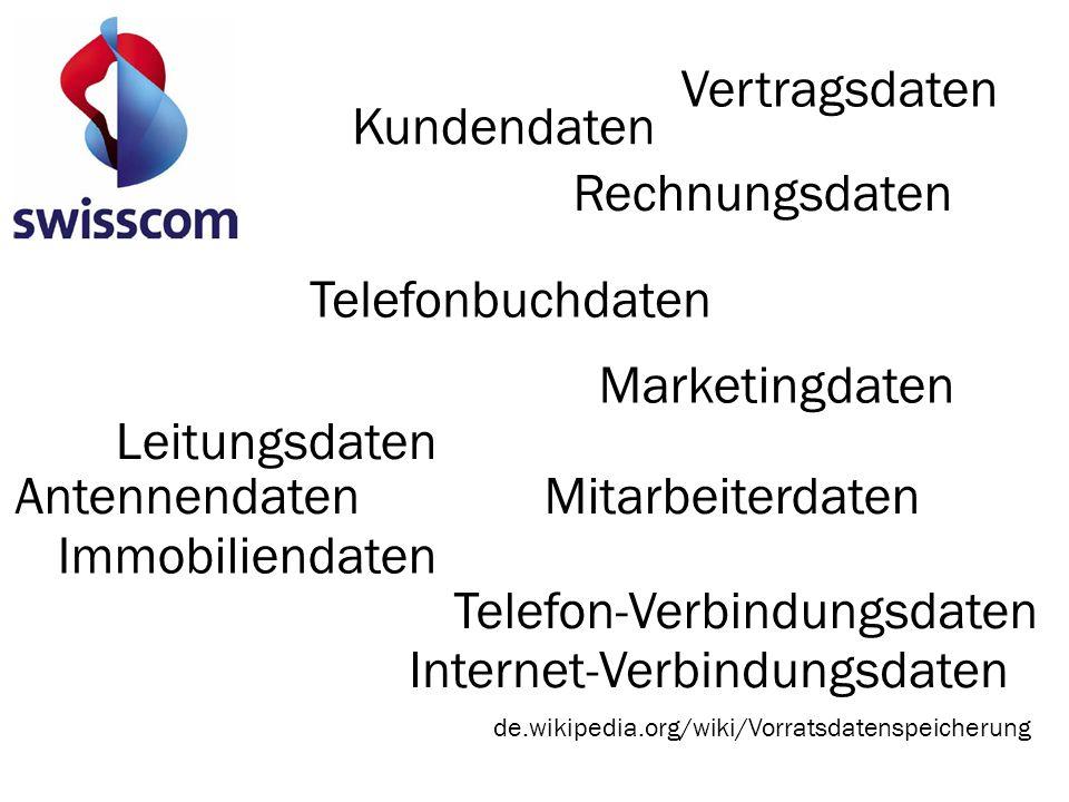 Telefon-Verbindungsdaten Internet-Verbindungsdaten
