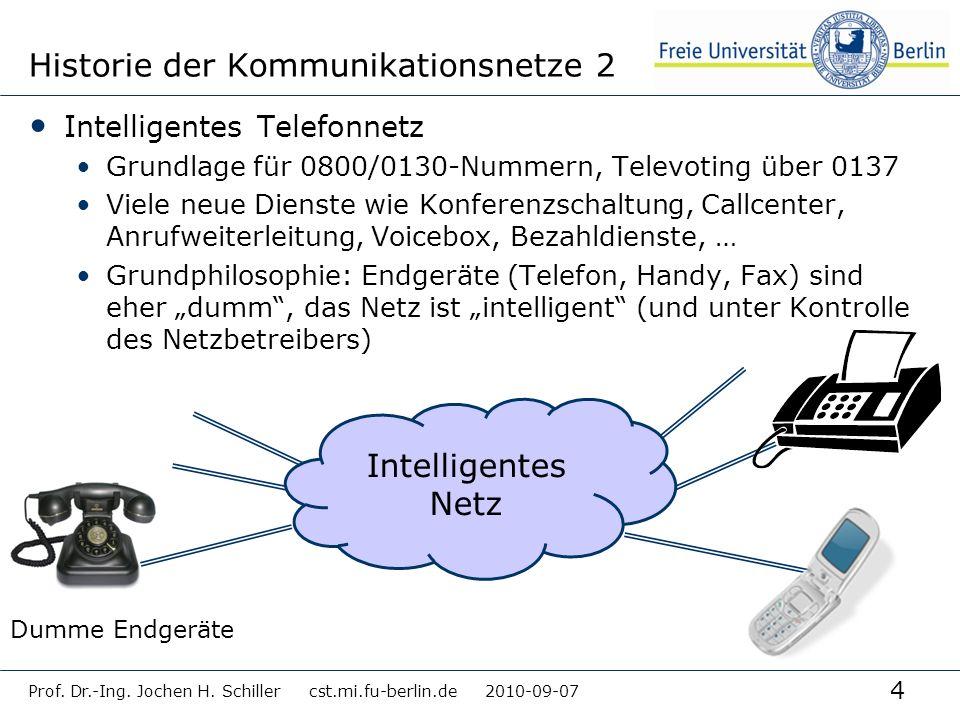 Historie der Kommunikationsnetze 2