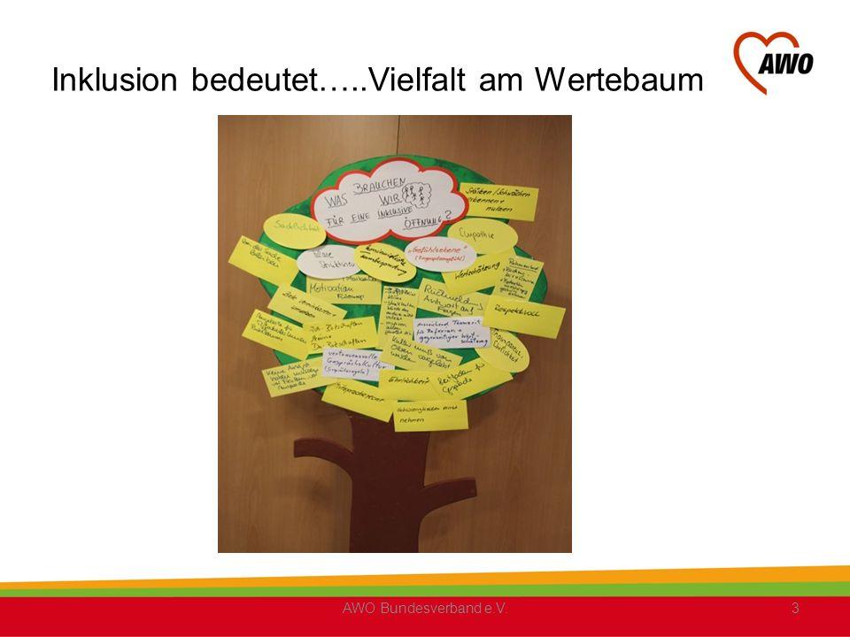 Inklusion bedeutet…..Vielfalt am Wertebaum