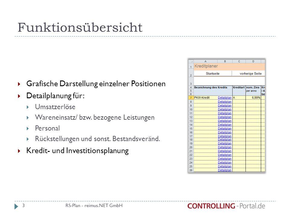 Funktionsübersicht Grafische Darstellung einzelner Positionen