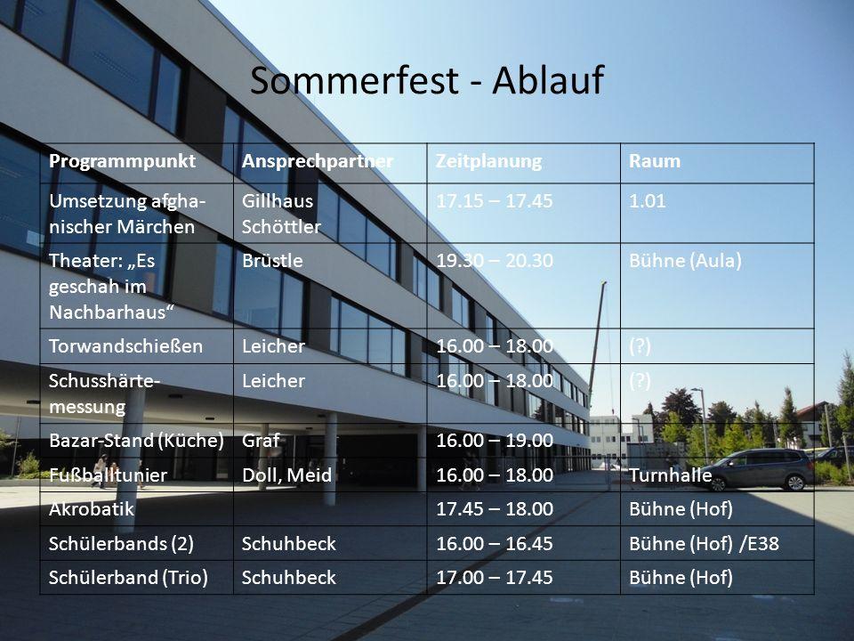 Sommerfest - Ablauf Programmpunkt Ansprechpartner Zeitplanung Raum