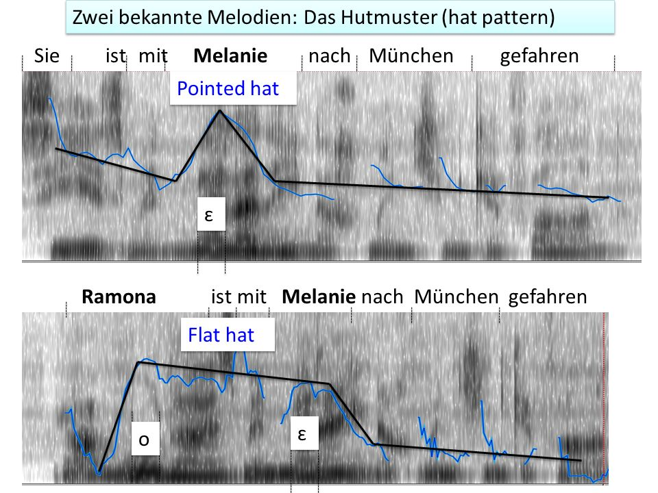Zwei bekannte Melodien: Das Hutmuster (hat pattern)