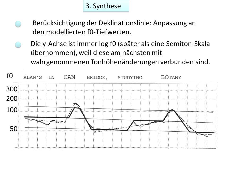 3. Synthese Berücksichtigung der Deklinationslinie: Anpassung an den modellierten f0-Tiefwerten.
