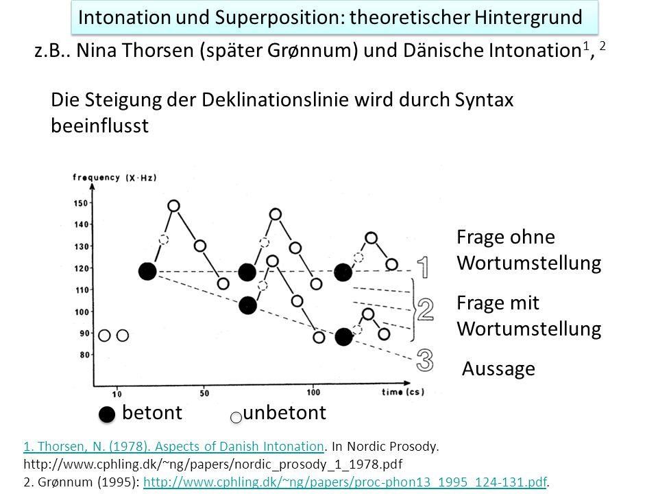 Intonation und Superposition: theoretischer Hintergrund