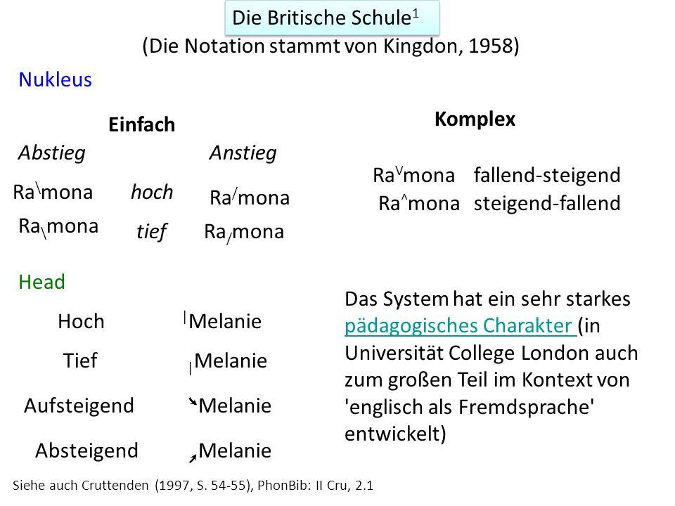 (Die Notation stammt von Kingdon, 1958)