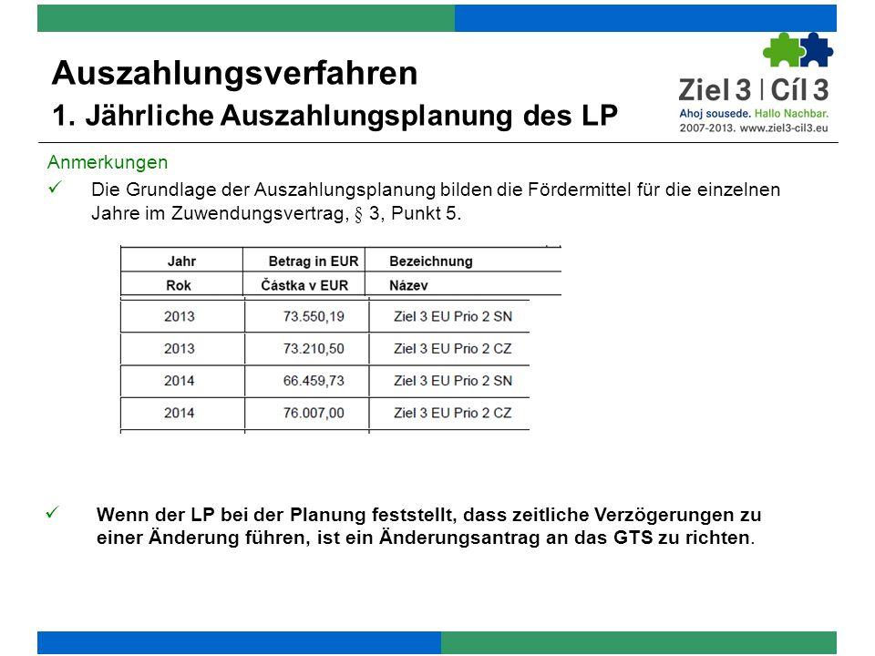 Auszahlungsverfahren 1. Jährliche Auszahlungsplanung des LP