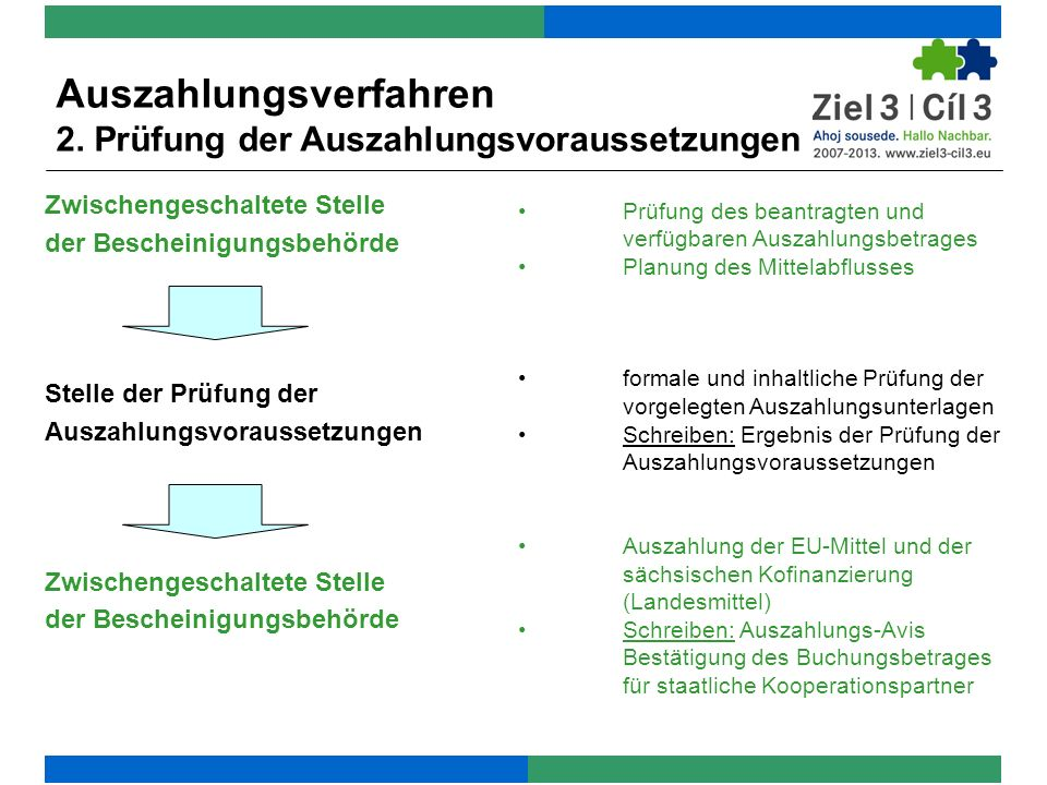 Auszahlungsverfahren 2. Prüfung der Auszahlungsvoraussetzungen