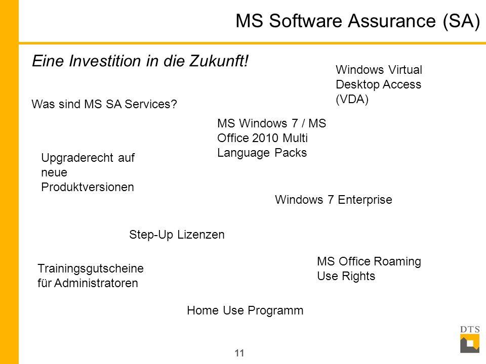MS Software Assurance (SA)