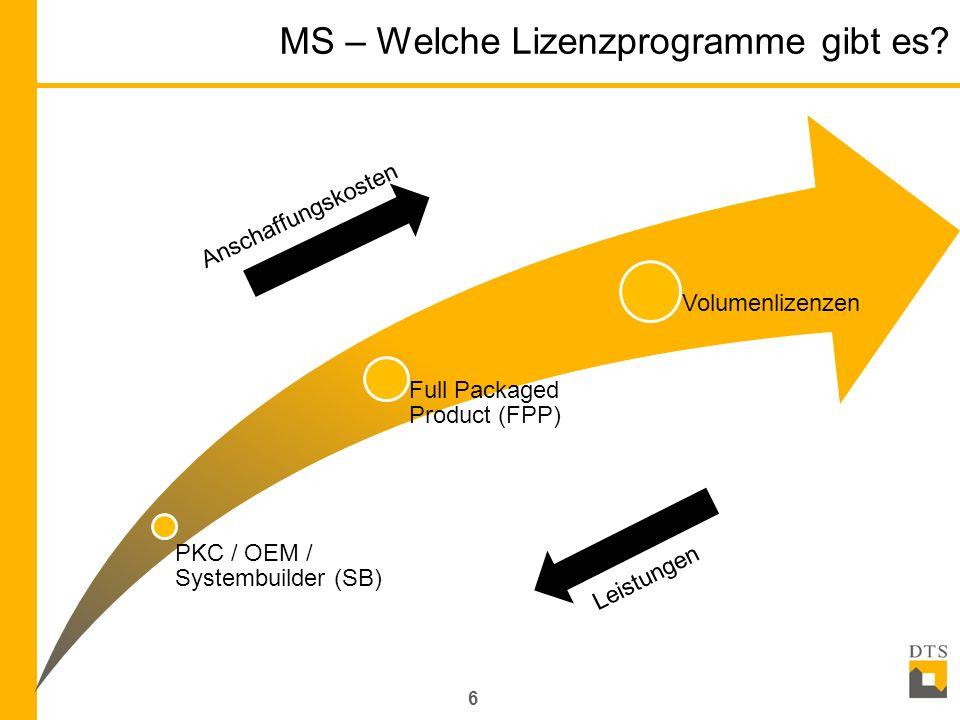 MS – Welche Lizenzprogramme gibt es