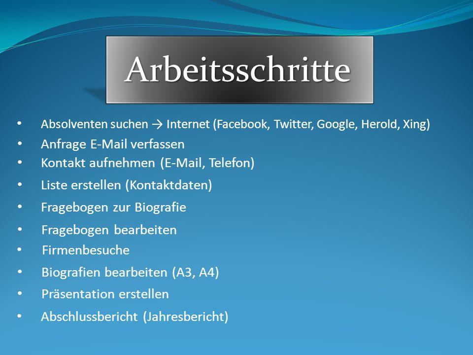 Arbeitsschritte Absolventen suchen → Internet (Facebook, Twitter, Google, Herold, Xing) Anfrage E-Mail verfassen.