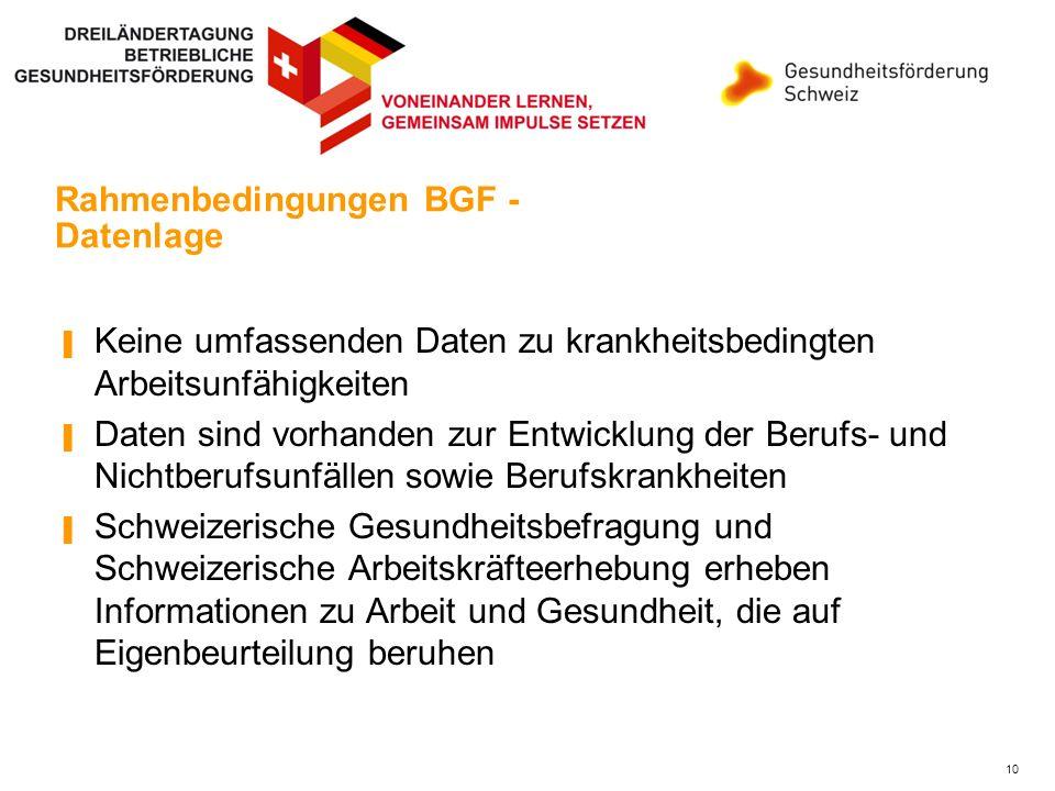 Rahmenbedingungen BGF - Datenlage