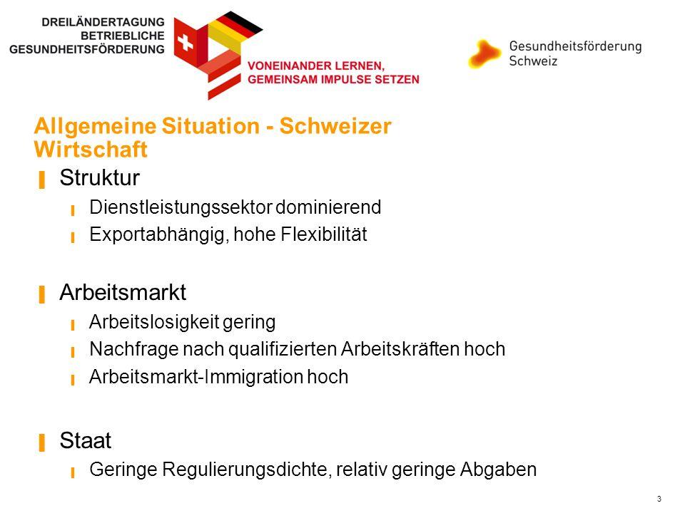 Allgemeine Situation - Schweizer Wirtschaft