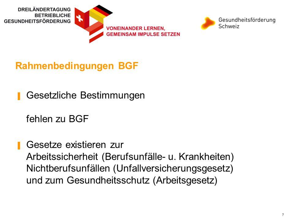 Rahmenbedingungen BGF