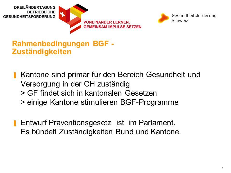 Rahmenbedingungen BGF - Zuständigkeiten