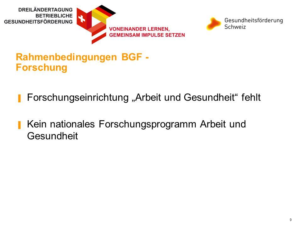 Rahmenbedingungen BGF - Forschung