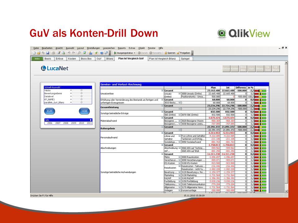 GuV als Konten-Drill Down