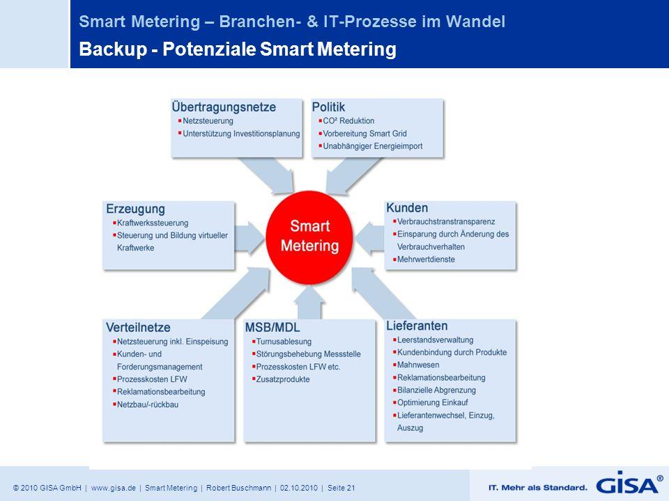 Backup - Potenziale Smart Metering