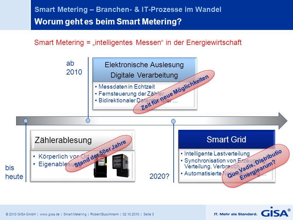 Worum geht es beim Smart Metering