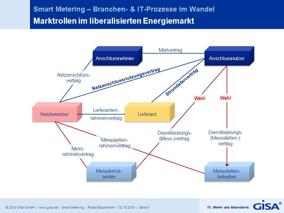 Marktrollen im liberalisierten Energiemarkt