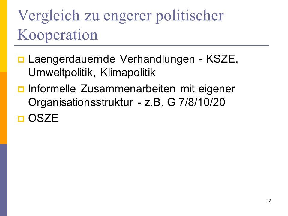 Vergleich zu engerer politischer Kooperation