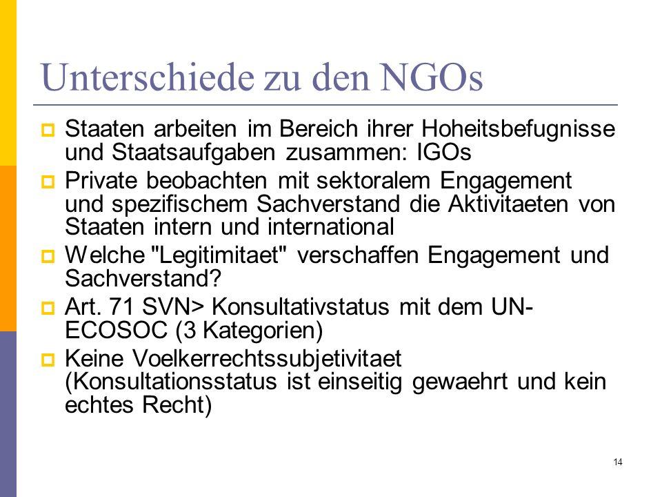 Unterschiede zu den NGOs