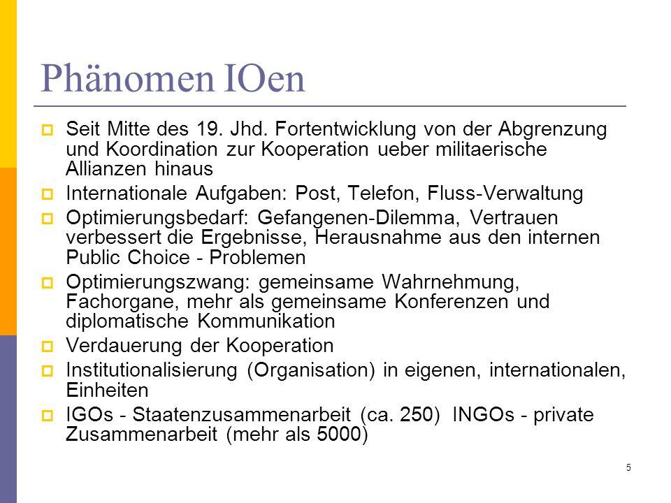 Phänomen IOen Seit Mitte des 19. Jhd. Fortentwicklung von der Abgrenzung und Koordination zur Kooperation ueber militaerische Allianzen hinaus.