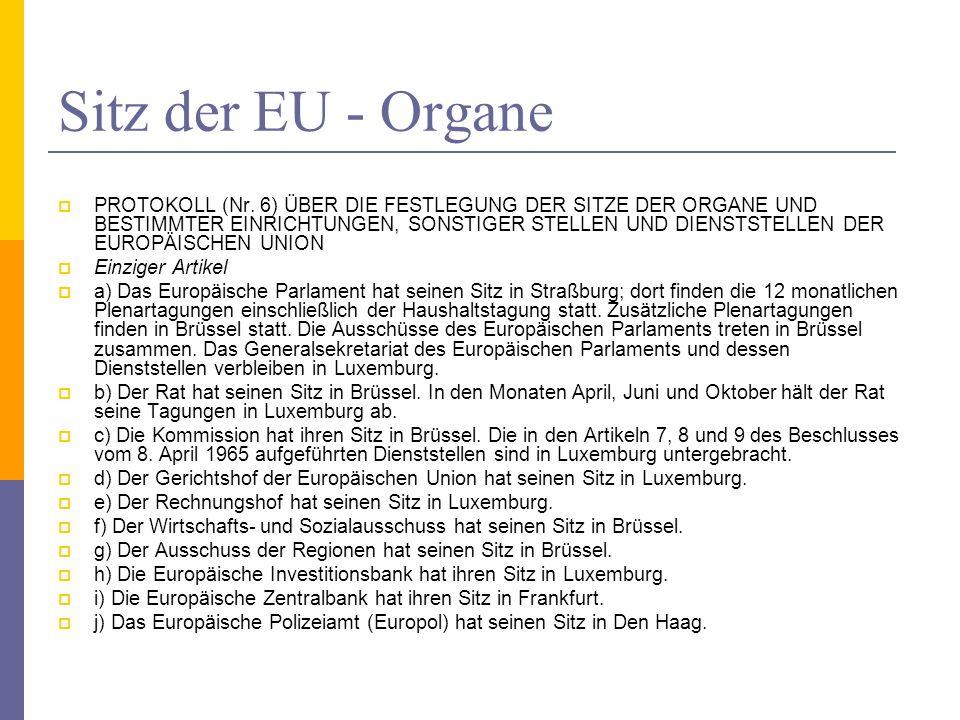 Sitz der EU - Organe
