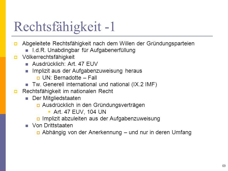 Rechtsfähigkeit -1 Abgeleitete Rechtsfähigkeit nach dem Willen der Gründungsparteien. I.d.R. Unabdingbar für Aufgabenerfüllung.