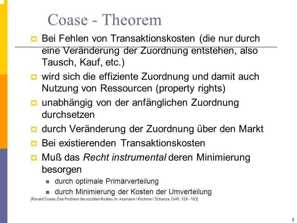 Coase - TheoremBei Fehlen von Transaktionskosten (die nur durch eine Veränderung der Zuordnung entstehen, also Tausch, Kauf, etc.)
