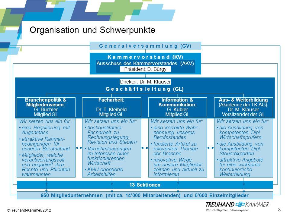 Organisation und Schwerpunkte