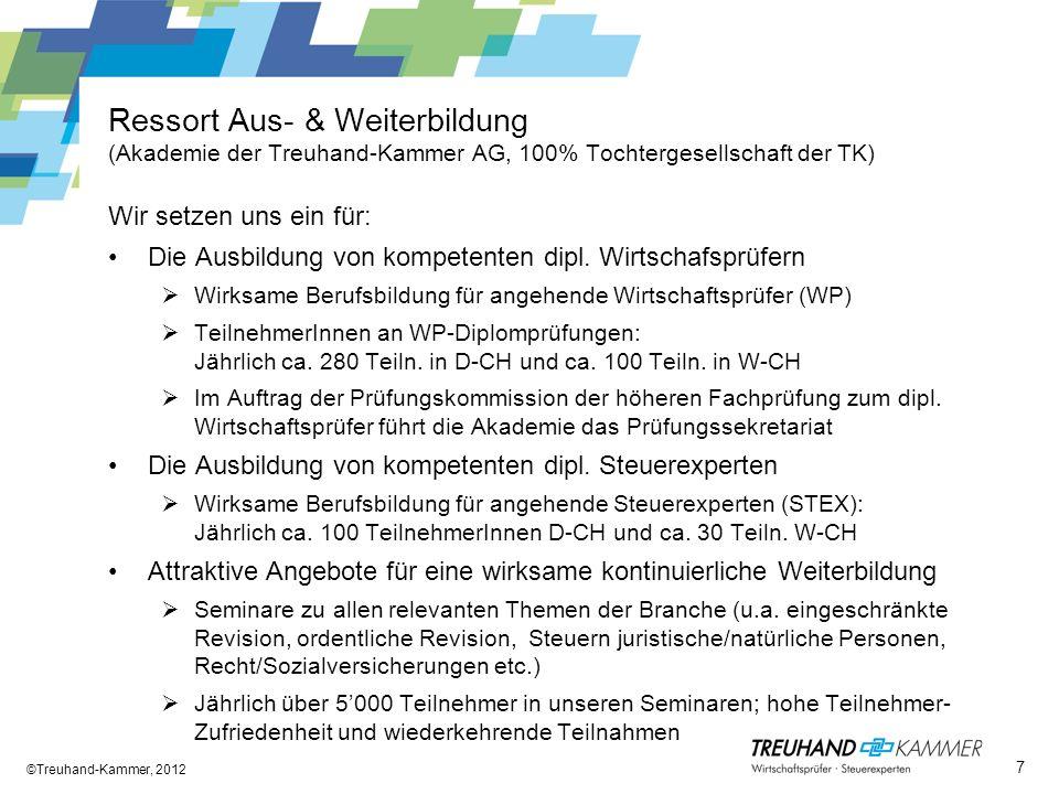 Ressort Aus- & Weiterbildung (Akademie der Treuhand-Kammer AG, 100% Tochtergesellschaft der TK)